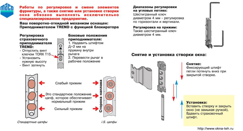 Регулировка фурнитуры maco пластиковых окон